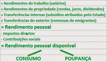 Economiax reparti o pessoal dos rendimentos leque salarial e rendimento per capita Remessa de dinheiro para o exterior