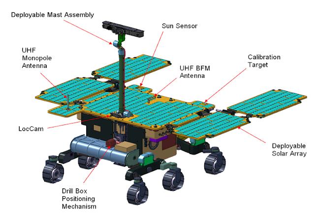 ExoMars: Rusia y Europa se casan para ir a Marte IM+2012-11-20+a+las+22.38.18