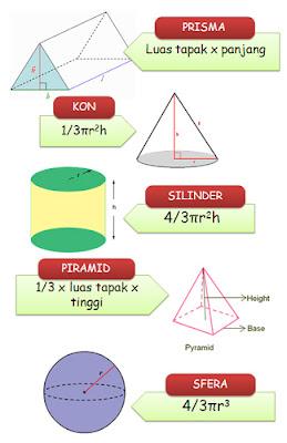 Jom Belajar Matematik Tahun Isi Padu