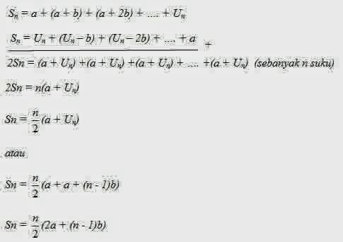 Materi Barisan Dan Deret Aritmatika Lengkap Dengan Rumus Belajar Matematika
