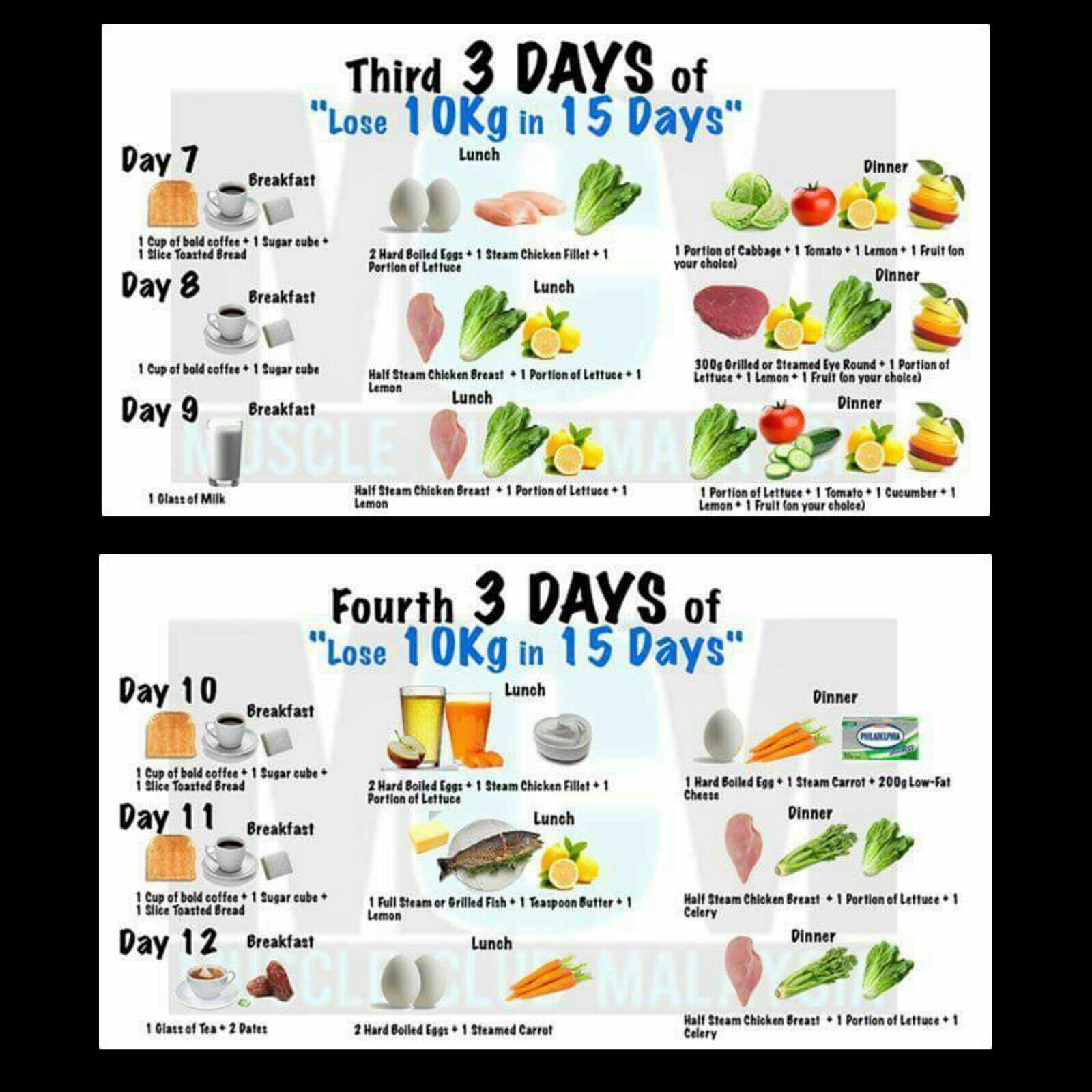 Natural Health Be Young: MENU DIET UNTUK KURUS
