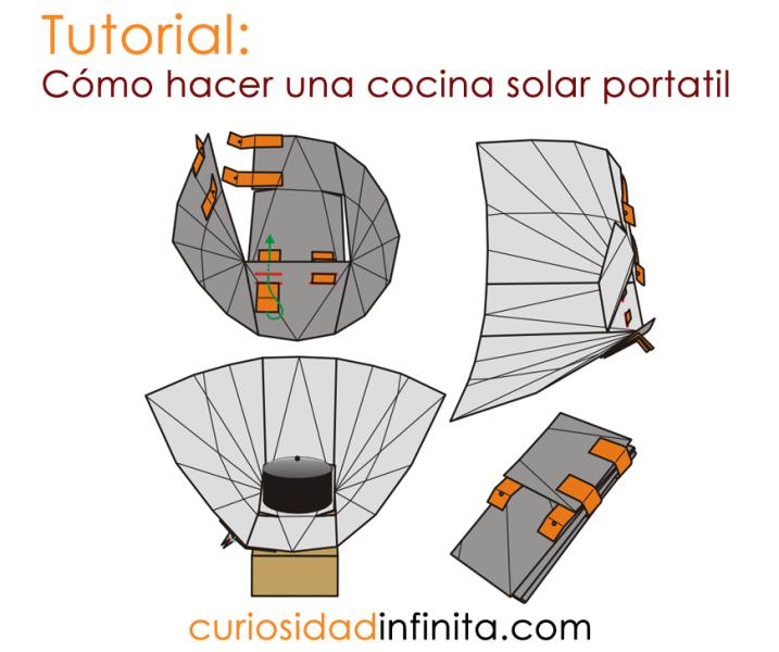 C mo hacer una cocina solar port til tutorial for Planos para construir una cocina solar