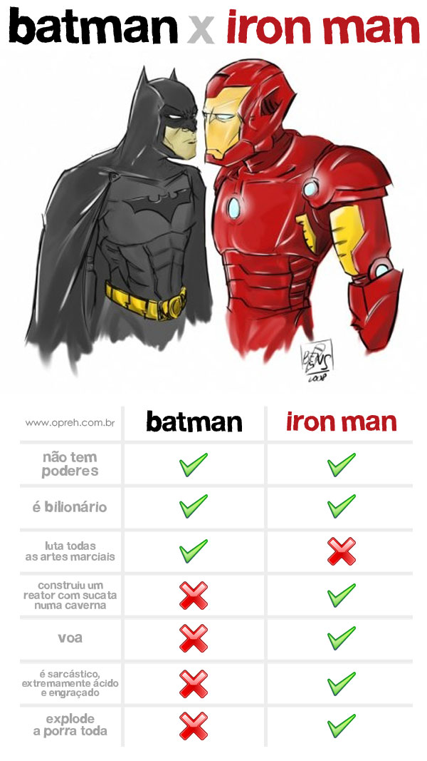 batman x ironman