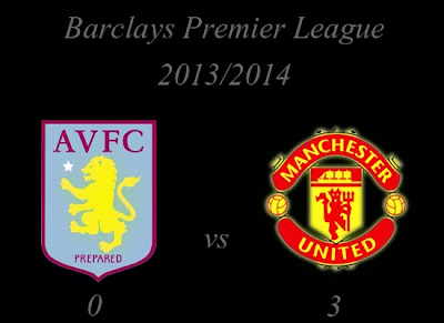 Aston Villa vs Manchester United Result December 2013