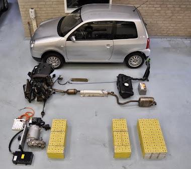 Compartiva auto térmico-eléctrico