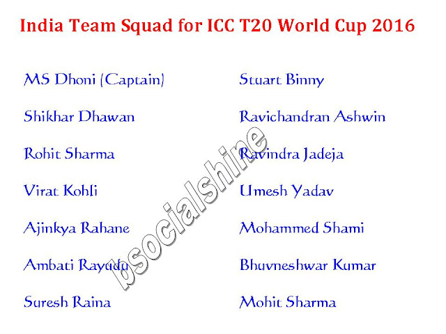 India Team Squad for T20 World Cup 2016,ICC T20 World Cup 2016 India team squad,player list.,indian team for t20 world cup 2016,player list for t20 world cup,confirmed india team squad for t20 world cup 2016,india team squad 2016,indian final 11 player for t20 world cup 2016,final 11 player,indian player list,2016 ICC World Twenty20,team squad,MS Dhoni (Captain),all teams squad for t20 world cup 2016,indian team player,india 11 MS Dhoni (Captain), Shikhar Dhawan, Rohit Sharma, Virat Kohli, Ajinkya Rahane, Ambati Rayudu, Suresh Raina, Stuart Binny, Ravichandran Ashwin, Ravindra Jadeja, Umesh Yadav, Mohammed Shami, Bhuvneshwar Kumar, Mohit Sharma,