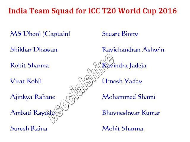 India Team Squad for T20 World Cup 2016,ICC T20 World Cup 2016 India team squad,player list.,indian team for t20 world cup 2016,player list for t20 world cup,confirmed india team squad for t20 world cup 2016,india team squad 2016,indian final 11 player for t20 world cup 2016,final 11 player,indian player list,2016 ICC World Twenty20,team squad,MS Dhoni (Captain),all teams squad for t20 world cup 2016,indian team player,india 11 MS Dhoni (Captain), Shikhar Dhawan, Rohit Sharma, Virat Kohli, Ajinkya Rahane, Ambati Rayudu, Suresh Raina, Stuart Binny, Ravichandran Ashwin, Ravindra Jadeja, Umesh Yadav, Mohammed Shami, Bhuvneshwar Kumar, Mohit Sharma,