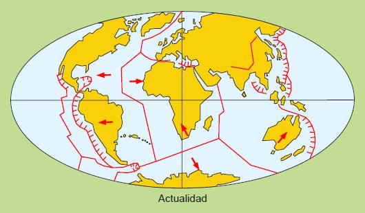Distintas teorías sobre la deriva de los continentes