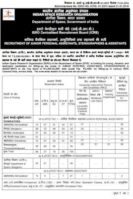 ISRO Vacancy