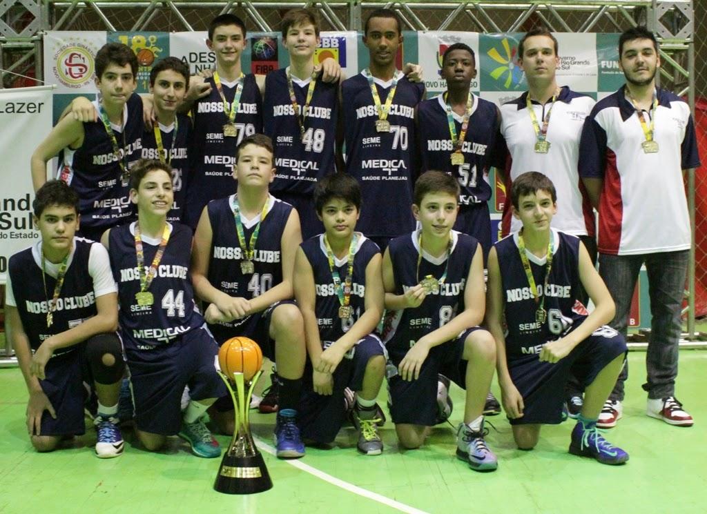 Basquete Sub-13 do Nosso Clube é campeão do Sul-Americano e3698a4162bf4