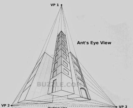 Kelas Online Wcs103 Kolej Vokasional Ilp Kuantan Lukisan Perspektif