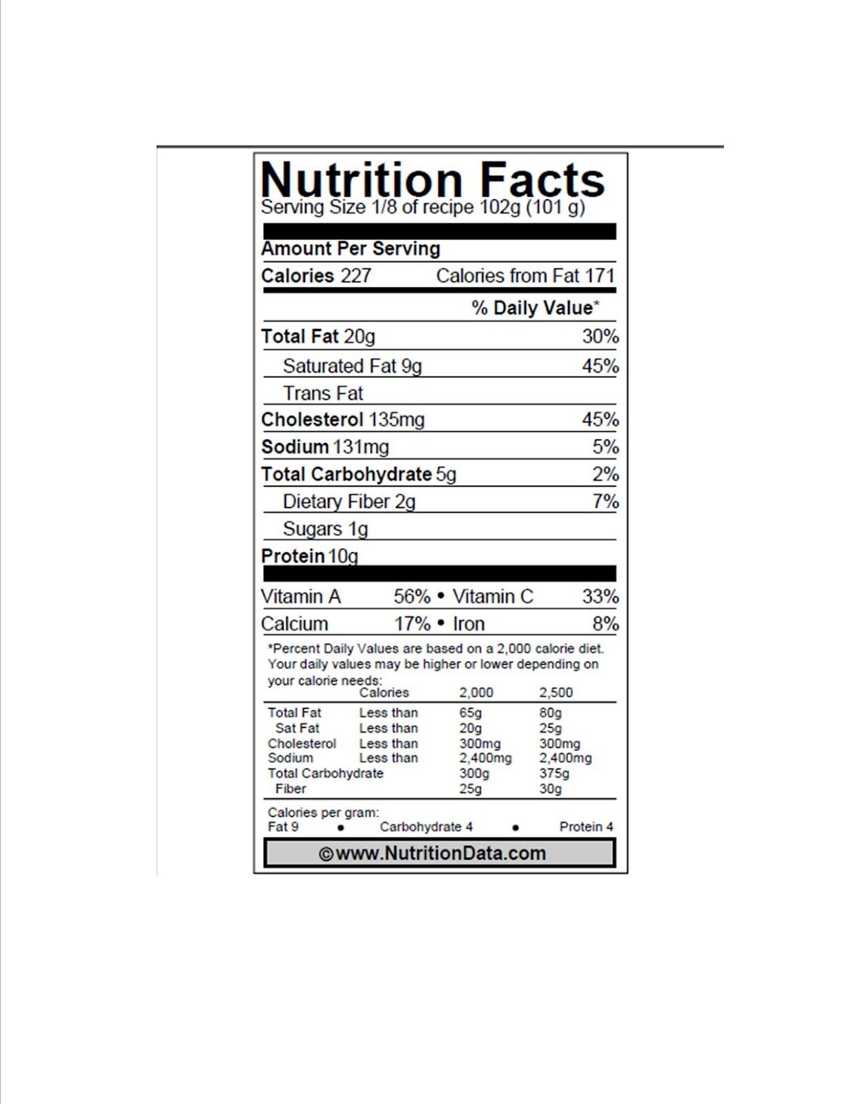 nutrition label sample. Black Bedroom Furniture Sets. Home Design Ideas