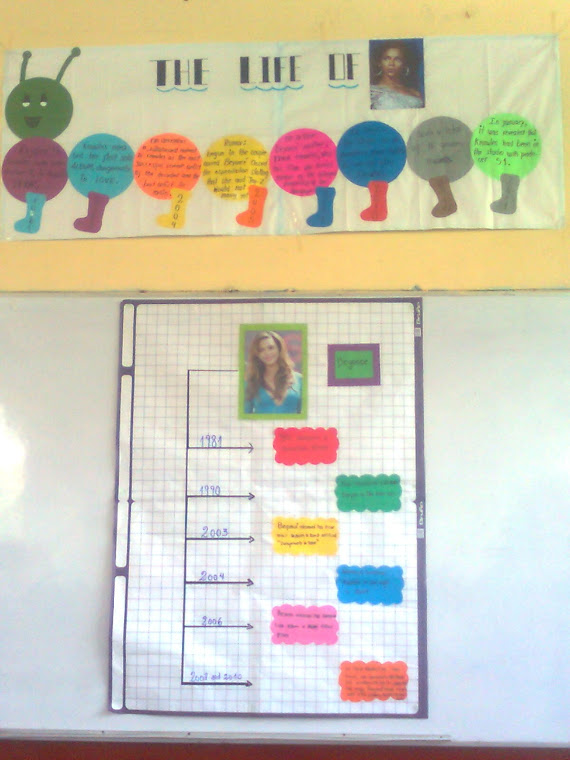 INTERLANGUAGE AND VISUAL ORGANIZERS  IN AN ENGLISH CLASS