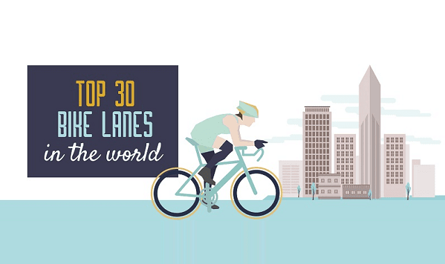 Top 30 Bike Lanes in the World