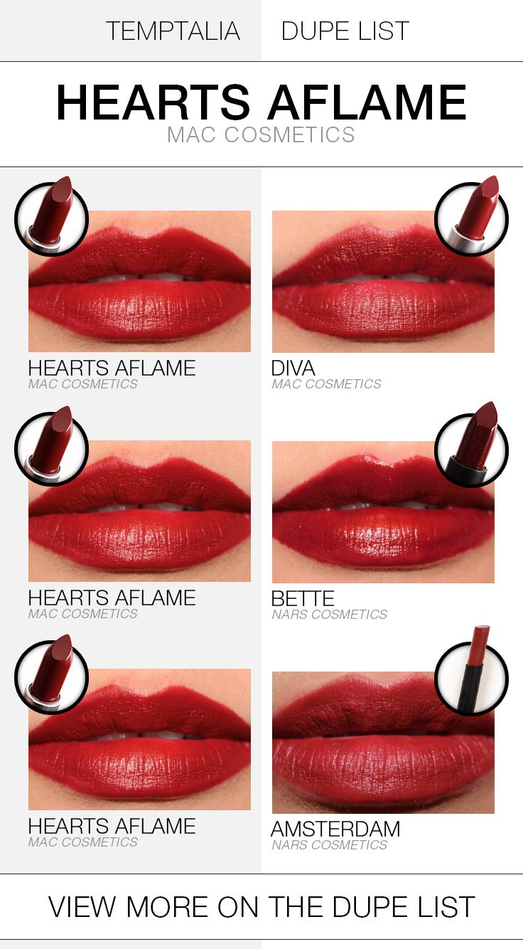 Mac Hearts Aflame Matte Lipstick Review & Dupes