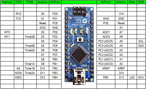 Product info besides 7 Arduino Lessons 4 16 2 Lcd Screen furthermore Character Lcd Displays Part 1 further Ht12d Datasheet in addition Character LCD Module 16x2 Negative With RGB Backlight p 407. on 16 pin lcd pinout