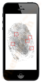best iphone fingerprint touch id app