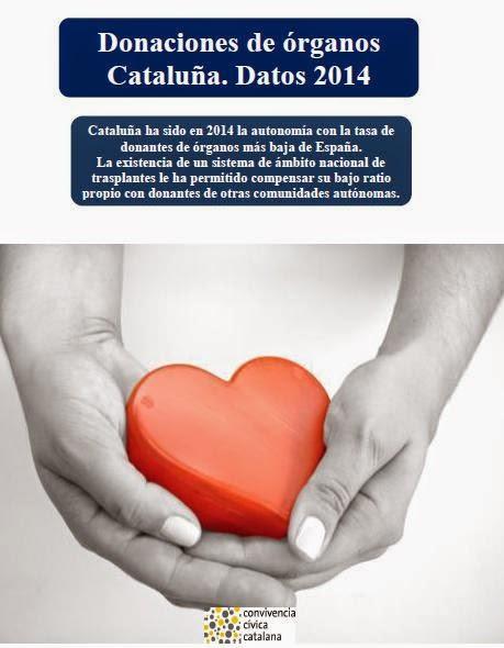 http://files.convivenciacivica.org/Donaciones de organos en Cataluña 2014.pdf