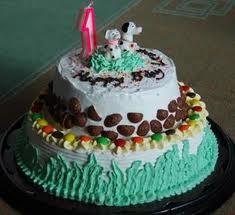 ... dan cara membuat kue ulang tahun hari ulang tahun memang menjadi cara