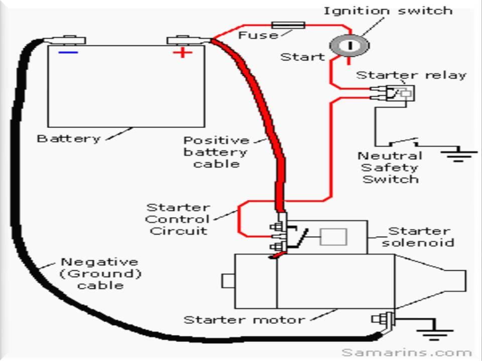 7 3 starter relay wiring diagram starter interrupt relay