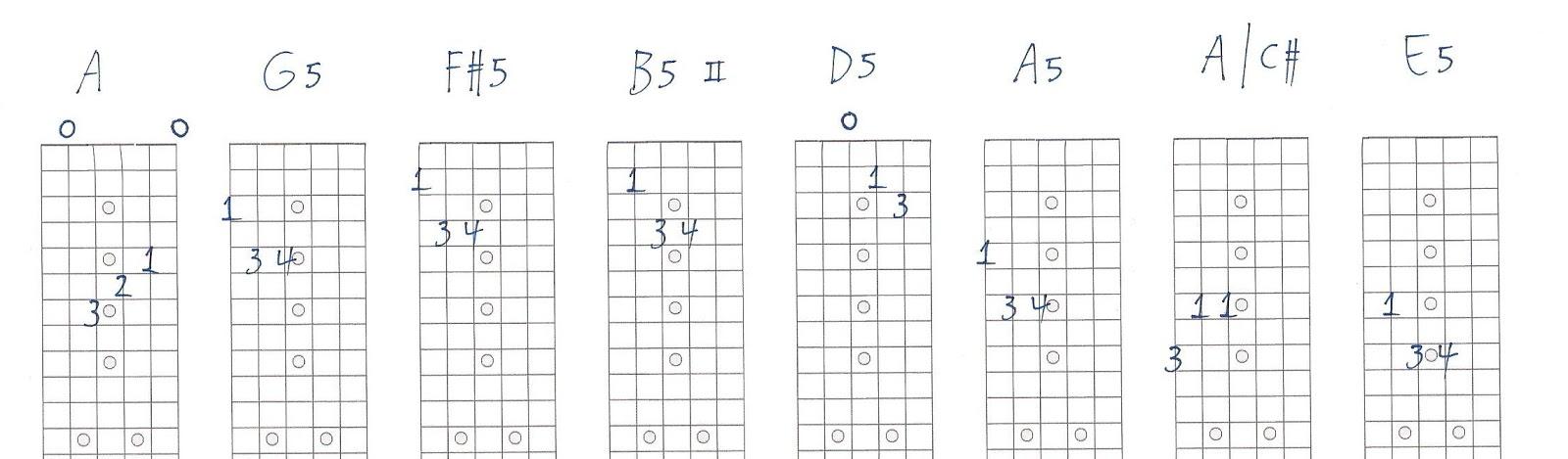 Mis Clases de Guitarra en Alicante y Online / My Guitar Lessons in ...