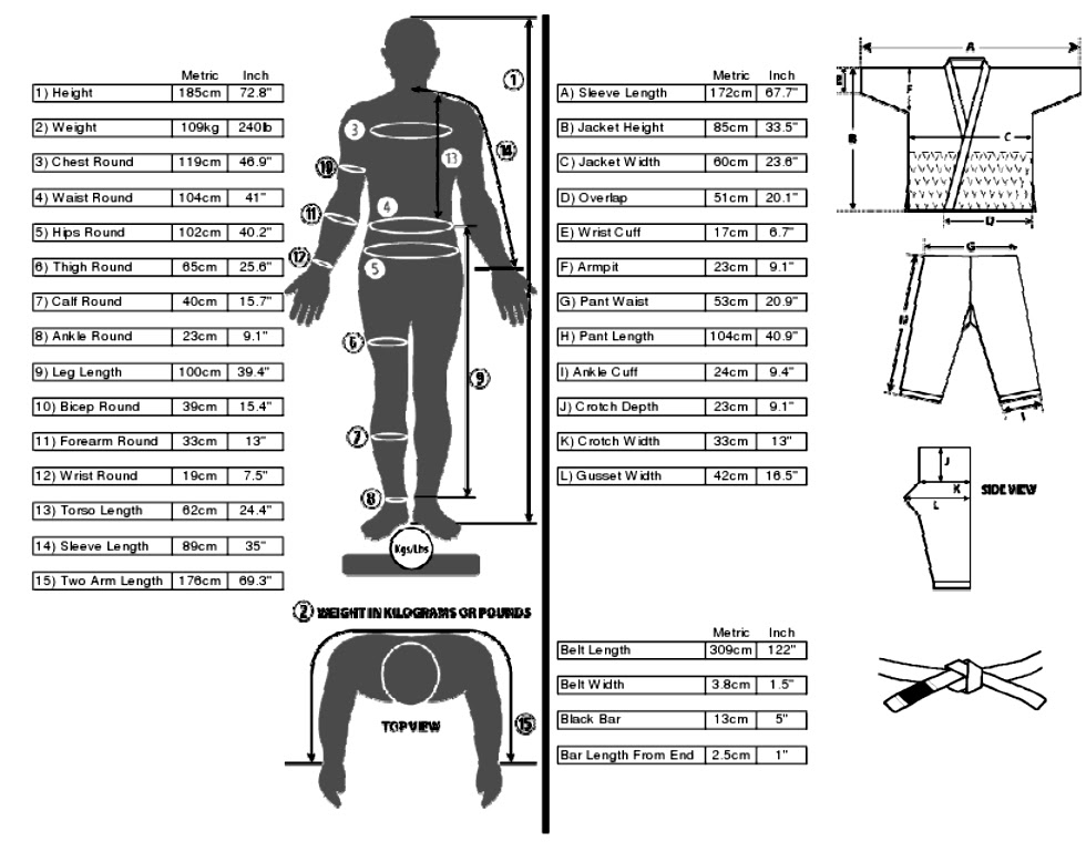 template for body measurements