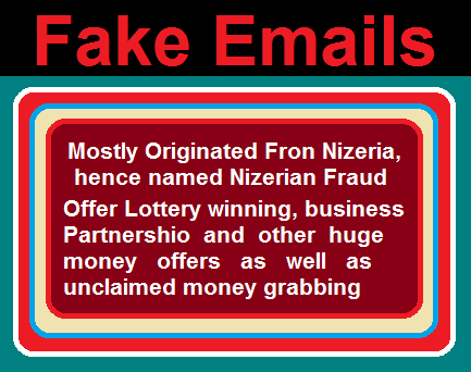Beware of such fake, Nigerian Fraud Emails-precautions and safety measures