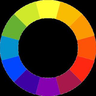 organize thread by gradient color scheme
