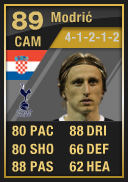 Luka Modric (IF1) 89 - FIFA 12 Ultimate Team Card