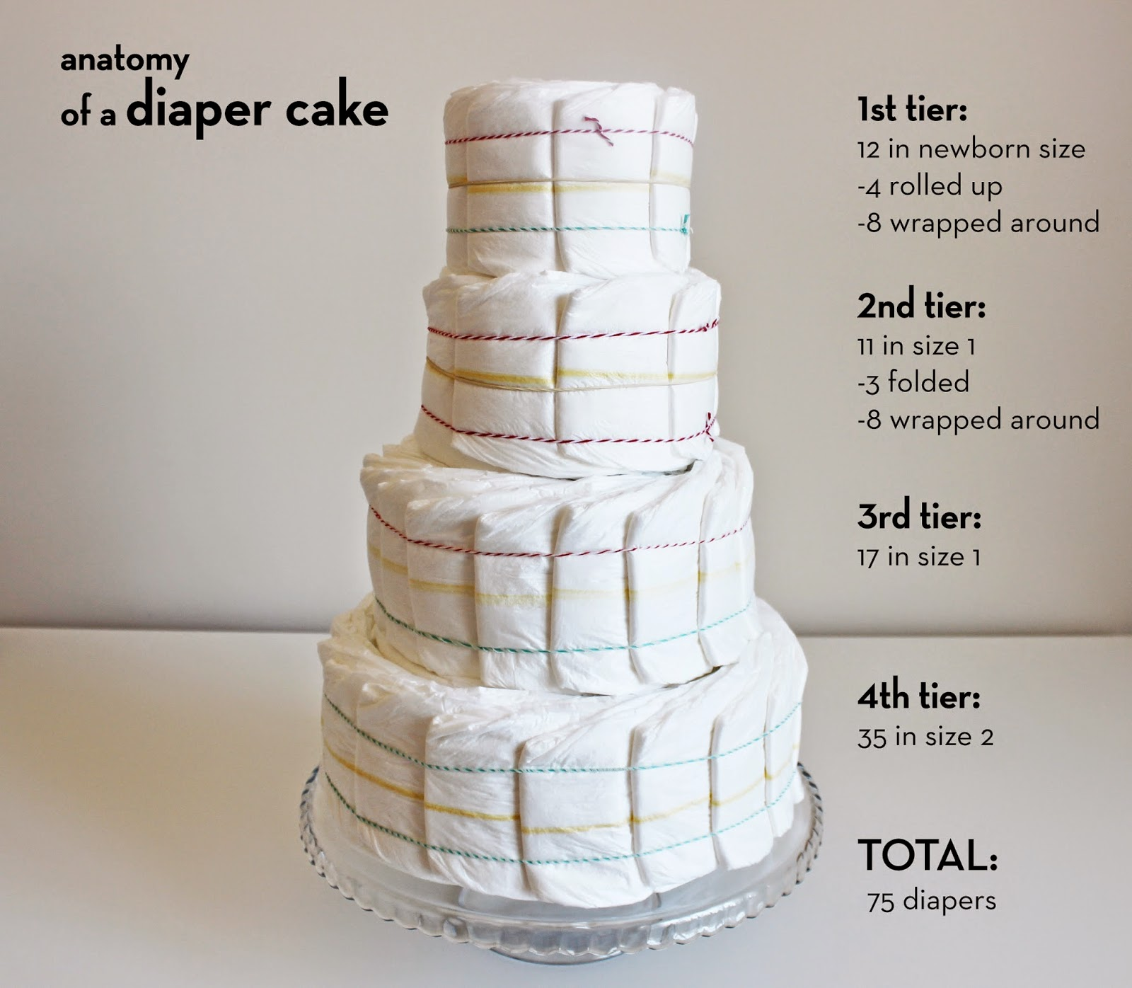 How Many Diapers To Make A Diaper Cake