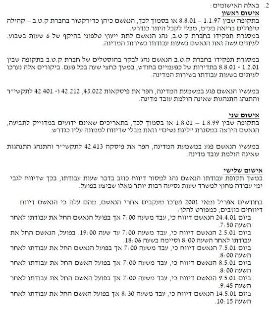 """האישומים נגד אמיר שוורץ  בד""""מ 70/03 - מתוך גזר הדין 23.11.2005"""