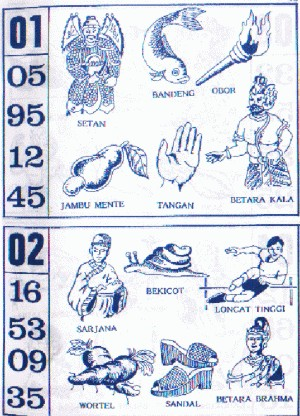 Prediksi Togel Singapura: Rumus prediksi angka ikut togel ...
