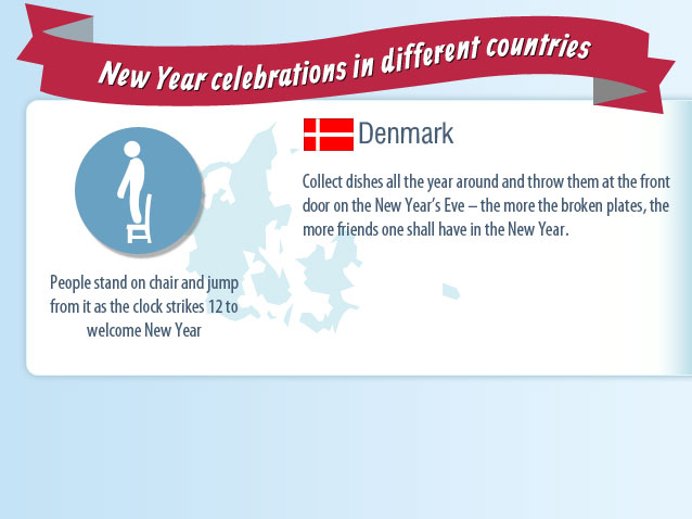 New Year's Eve in Denmark