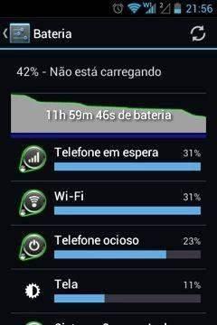 Desempenho e autonomia de bateria do smartphone Motorola RAZR D1