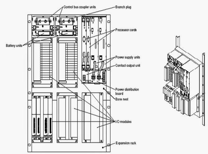 Dcs Panel Wiring Diagram on dcs control diagram, circuit diagram, dcs system,