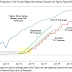 Is The U.S. 'Importing' Disinflation?