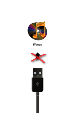 manage iphone without itunes