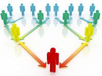 Arti Pentingnya Organisasi Metode & Pengertian Organisasi & Metode