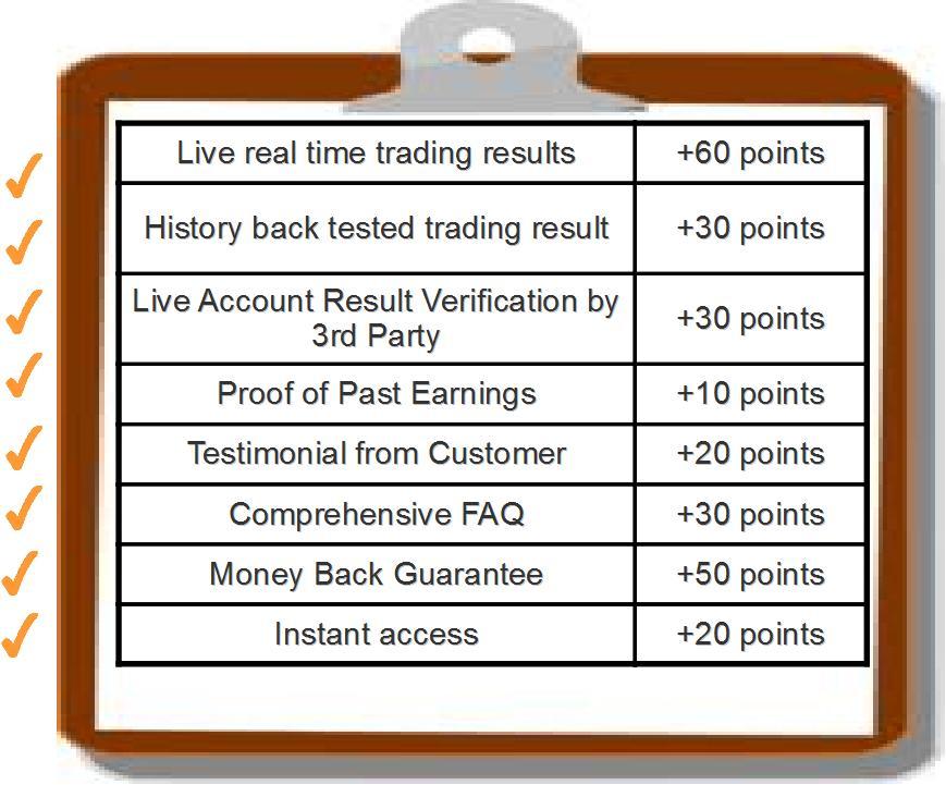 Forex machines leo trader pro