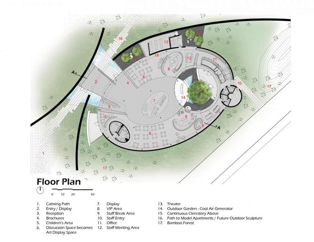 Hirshhorn Building Design Layout