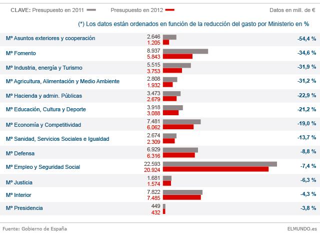 Actualidad jur dica hoy ajh presupuestos generales del for Oficina virtual aeat