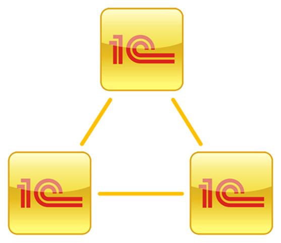 Администрирование серверов 1с предприятия 8.3