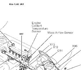 IAT Sensor Performance Chip Installation Procedure: 1993-2002 Kia Sportage  Iat sensor/maf sensor location & pinout wiring diagram