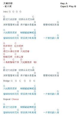 Guitar guitar chords xiao xing yun : Guitar : guitar chords xiao xing yun Guitar Chords plus Guitar ...