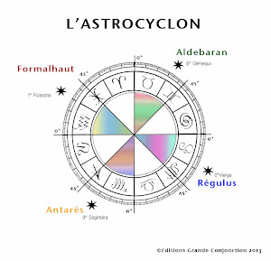 L'astrocyclon