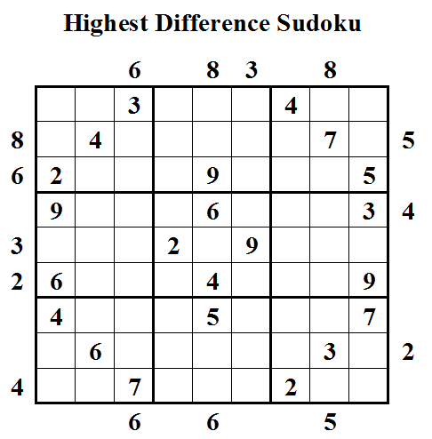 Highest Difference Sudoku (Daily Sudoku League #33)