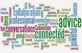a word cloud about personal learning networks