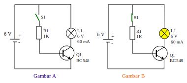 transistor-kondisi-cutoff-saturas