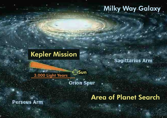 Proxima b Closest rocky planet to our solar system found