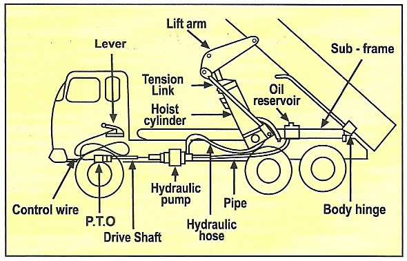 John Deere 750 Parts Diagram besides Id22 likewise 4l80e Wiring Diagram in addition 22166223145255132 also Ford Zf S650 6 Speed Rebuild Kit Manual Transmissions Drivetrain With Transmission Parts Diagram. on muncie wiring diagram